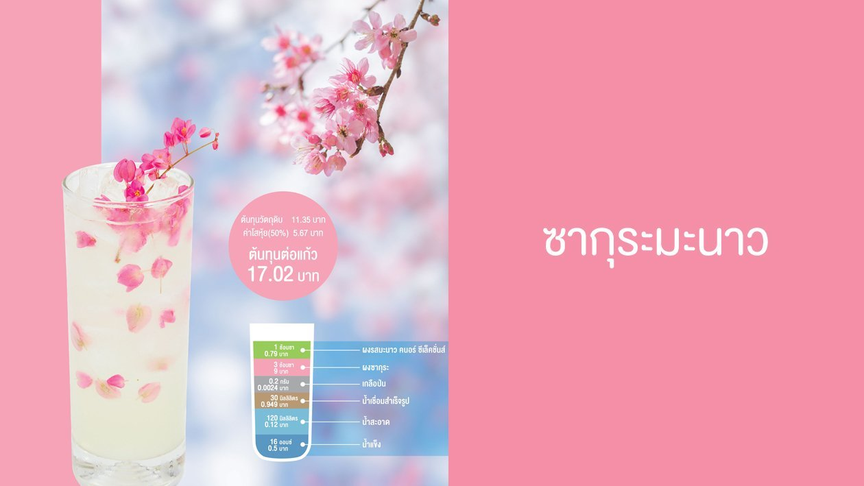Sakura Lime
