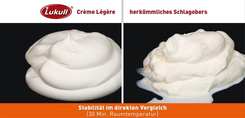 Lukull Crème Légère - Basiscrème mit pflanzlichen Ölen 1 L - Hohe Stabilität über längere Zeit!