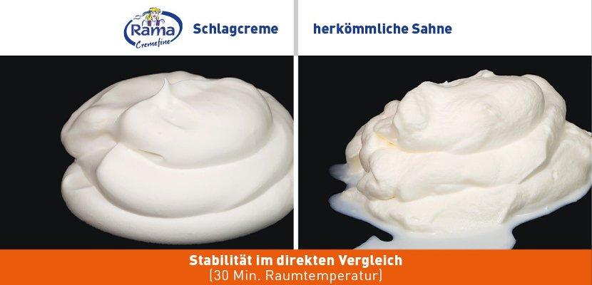 Rama Cremefine Schlagcreme - Alternative zu Sahne auf Pflanzenölbasis 1 L - Hohe Stabilität über längere Zeit!*